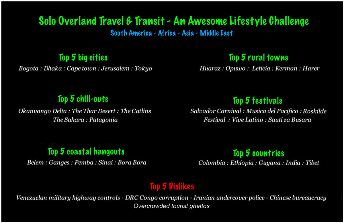 Solo overland travel top 5 likes and dislikes - Asia Africa South America Middle East